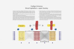 4. Graphic formula for ethical capitalism - 1000€